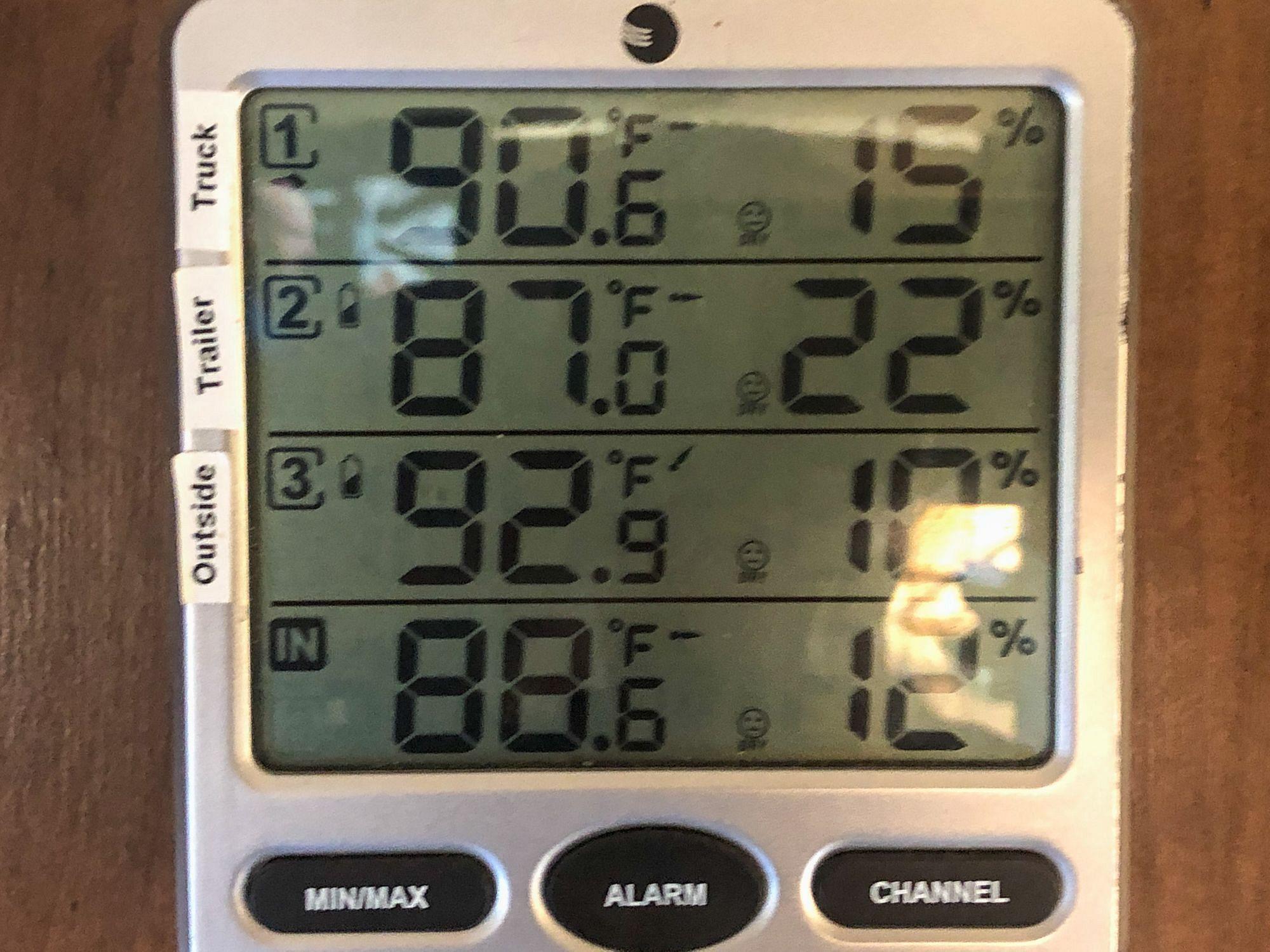 Arizona Desert Temperature