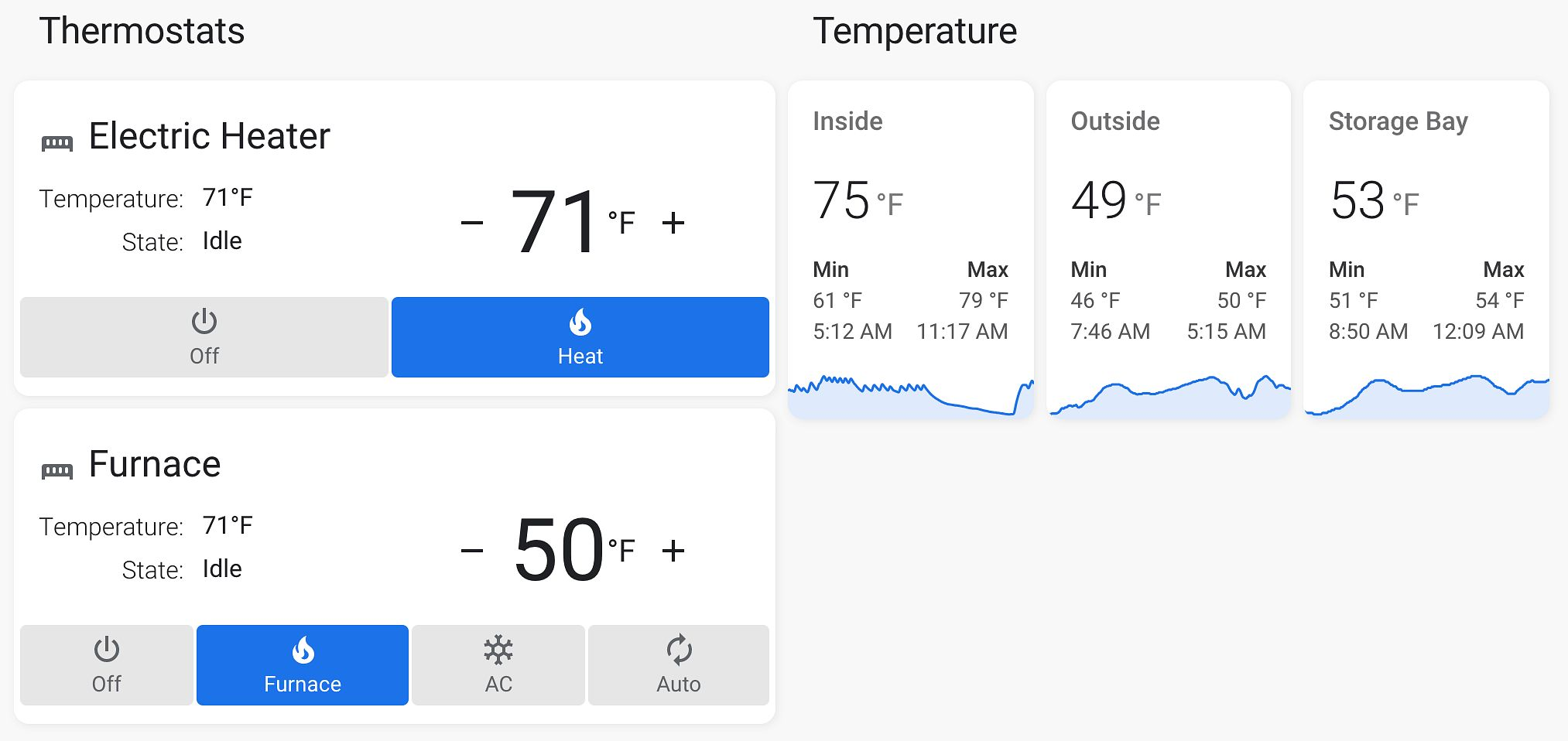 Home Assistant Thermostat and Temperature Dashboard