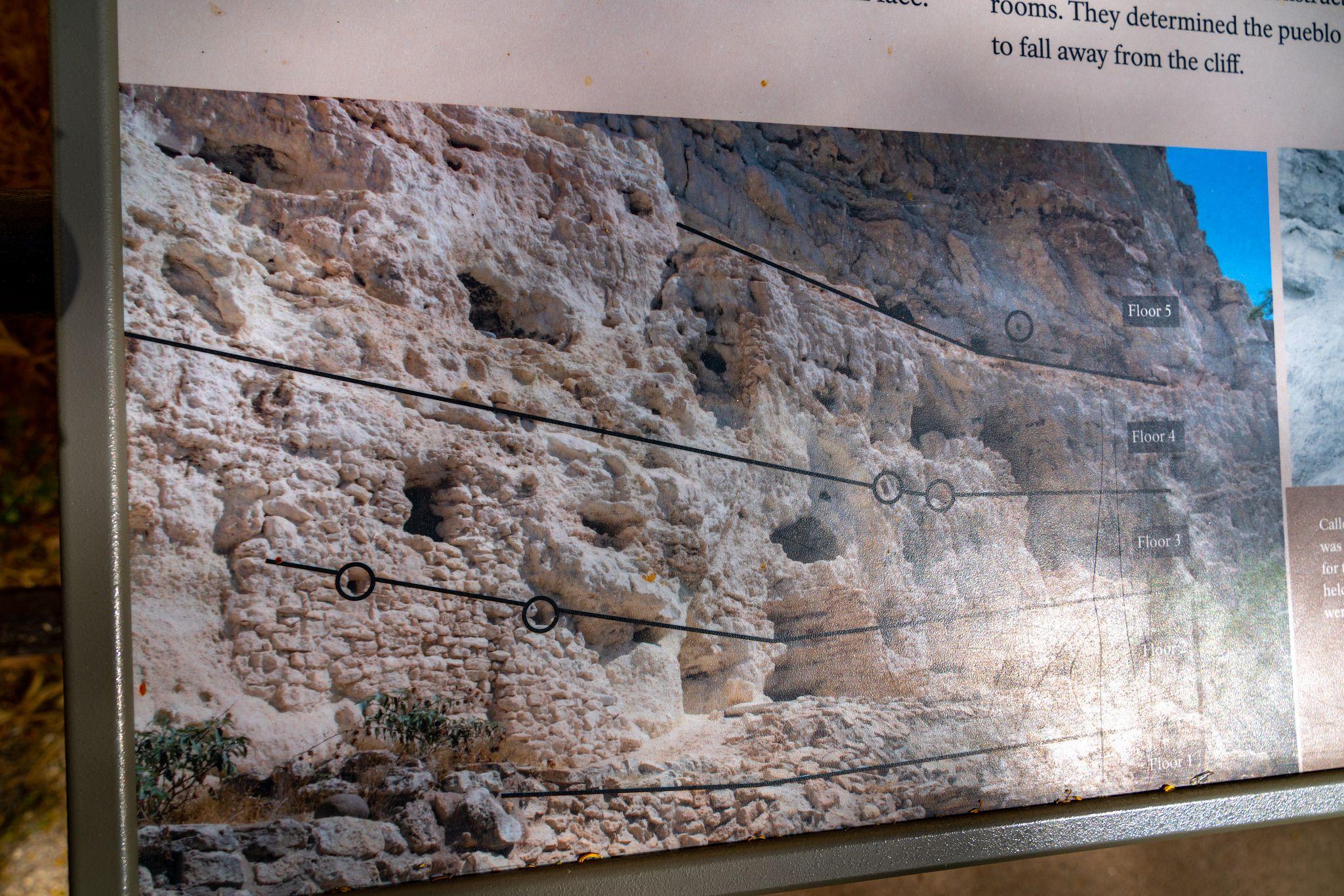 Montezuma Ruins Sign